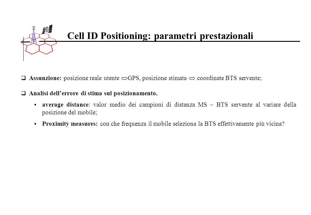 Cell ID Positioning: parametri prestazionali