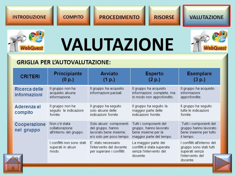 VALUTAZIONE GRIGLIA PER L'AUTOVALUTAZIONE: PROCEDIMENTO RISORSE