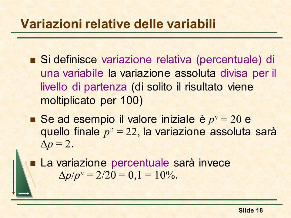 Variazioni relative delle variabili