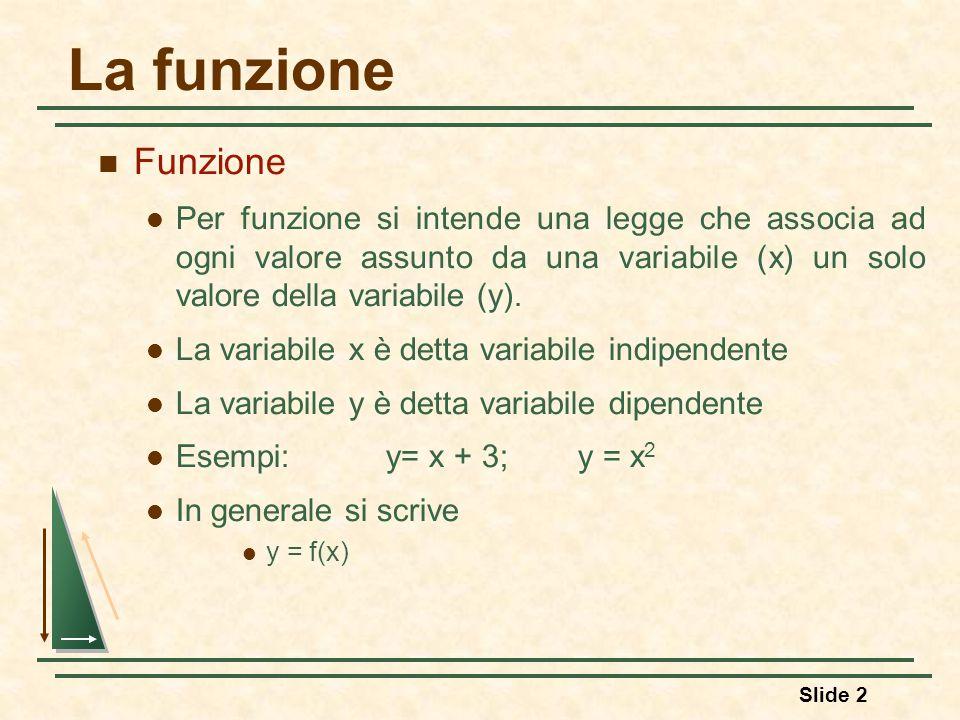 La funzione Funzione. Per funzione si intende una legge che associa ad ogni valore assunto da una variabile (x) un solo valore della variabile (y).