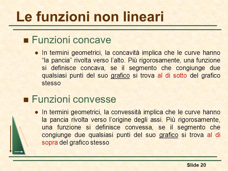 Le funzioni non lineari