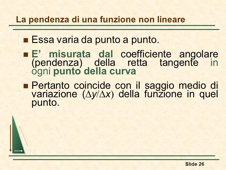La pendenza di una funzione non lineare