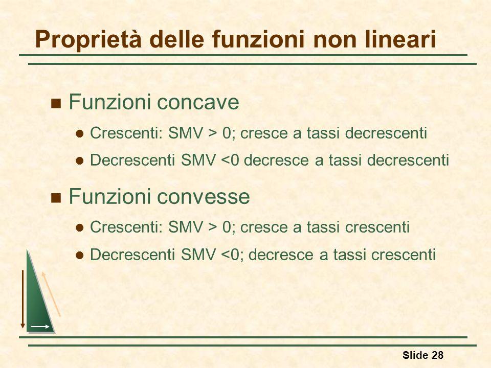 Proprietà delle funzioni non lineari