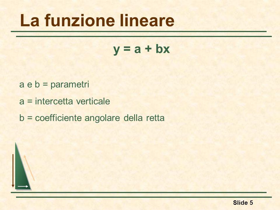 La funzione lineare y = a + bx a e b = parametri