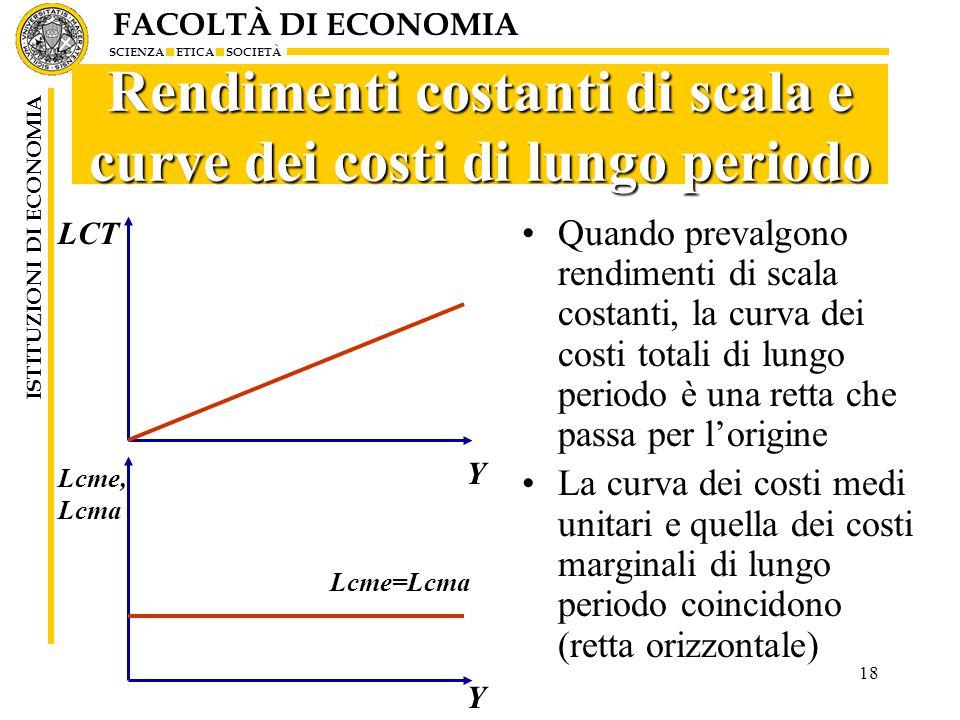 Rendimenti costanti di scala e curve dei costi di lungo periodo