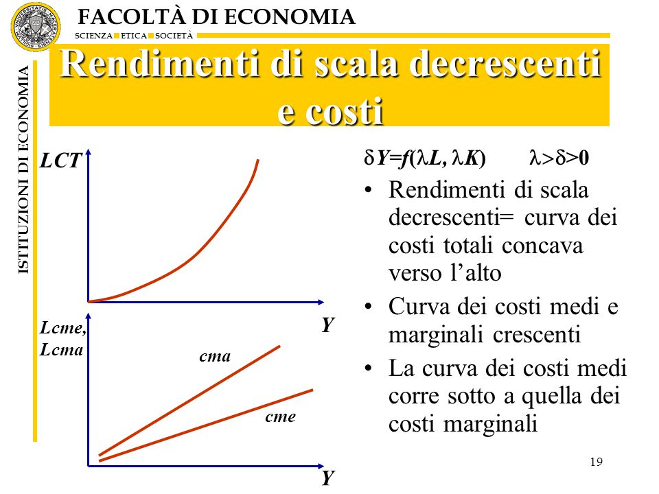 Rendimenti di scala decrescenti e costi