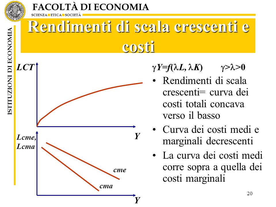 Rendimenti di scala crescenti e costi