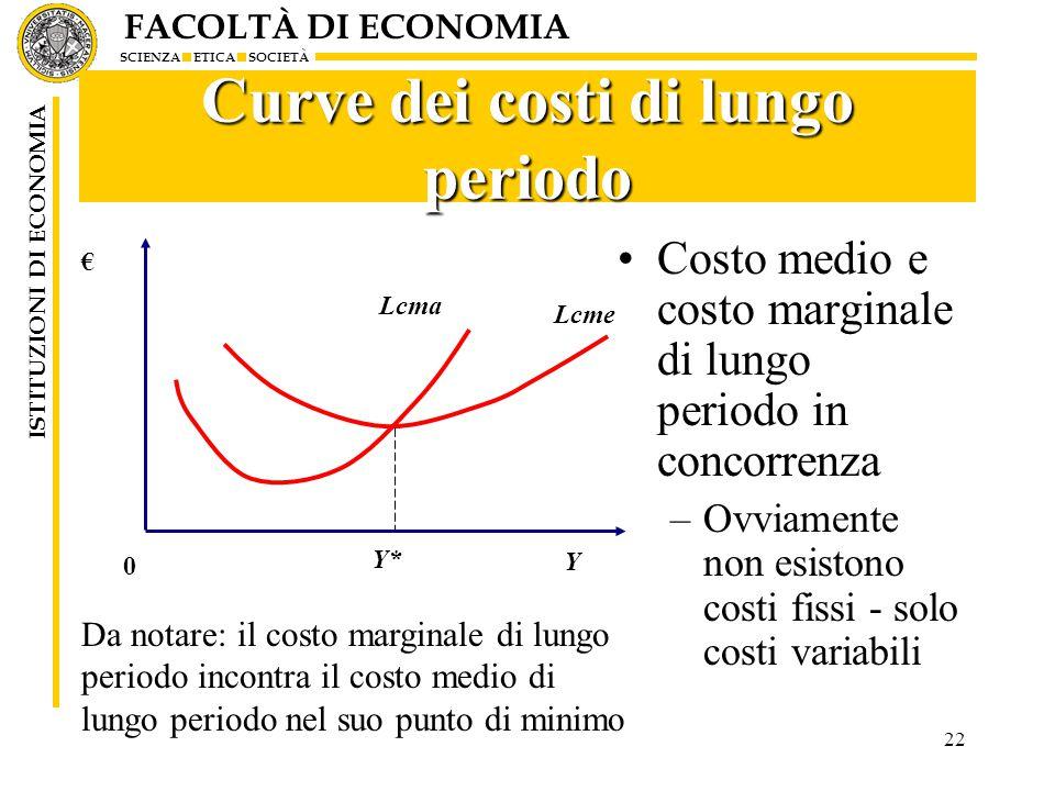 Curve dei costi di lungo periodo