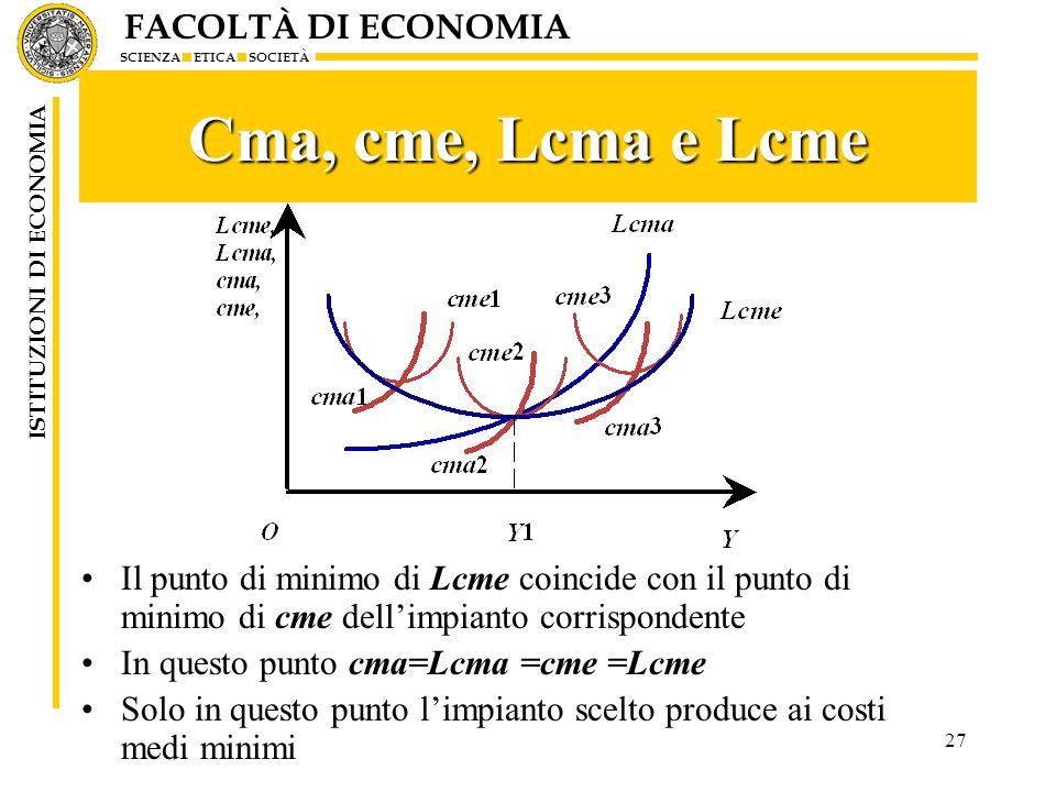 Cma, cme, Lcma e Lcme Il punto di minimo di Lcme coincide con il punto di minimo di cme dell'impianto corrispondente.