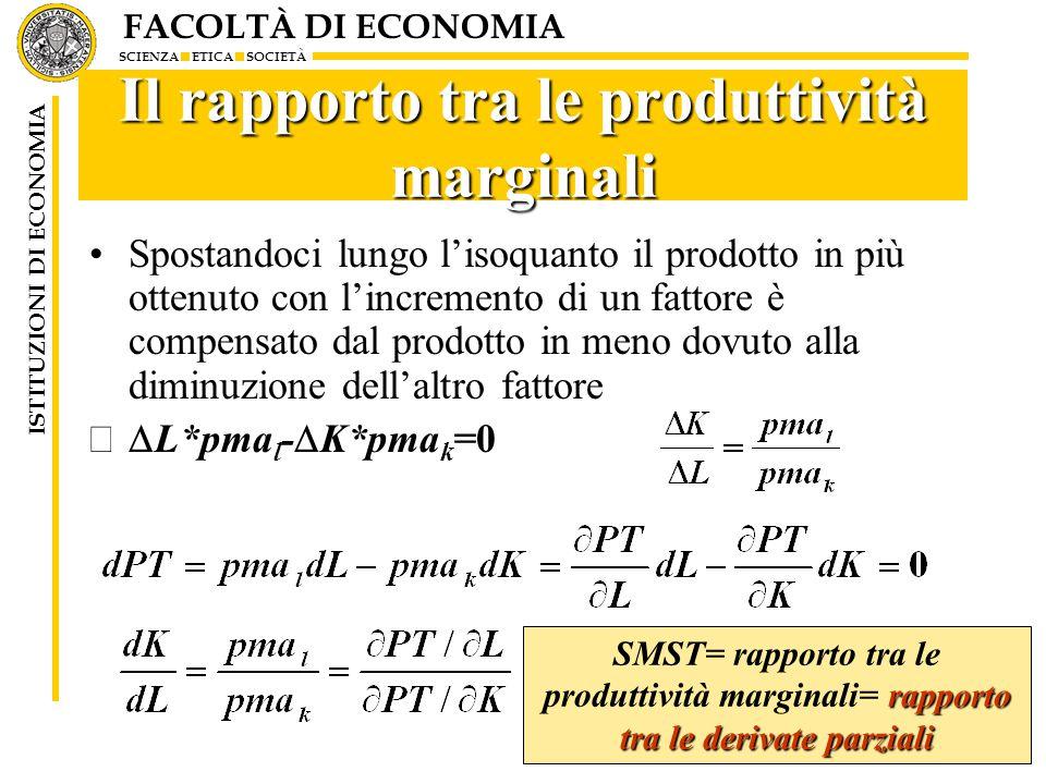 Il rapporto tra le produttività marginali