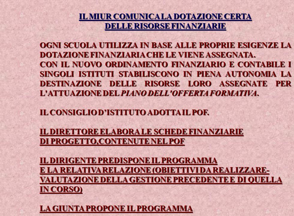 IL MIUR COMUNICA LA DOTAZIONE CERTA DELLE RISORSE FINANZIARIE