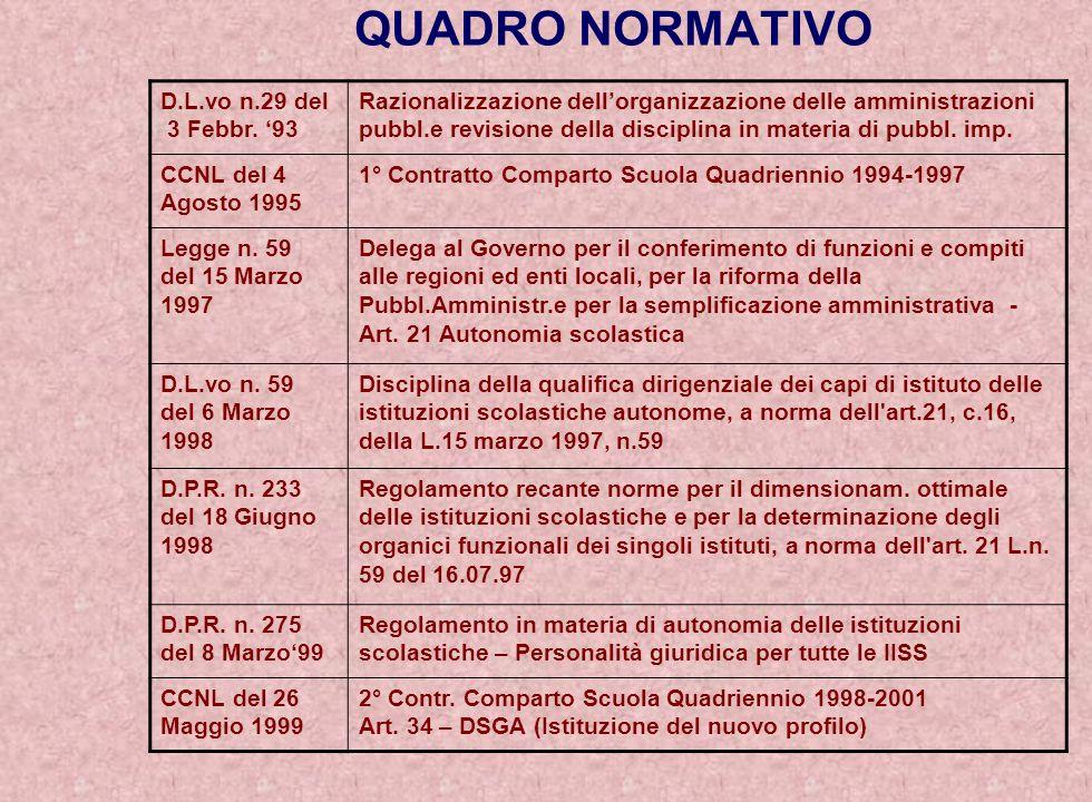 QUADRO NORMATIVO D.L.vo n.29 del 3 Febbr. '93