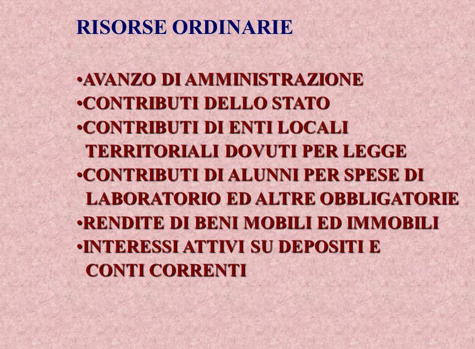 RISORSE ORDINARIE AVANZO DI AMMINISTRAZIONE CONTRIBUTI DELLO STATO