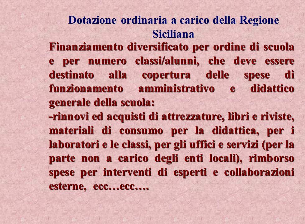 Dotazione ordinaria a carico della Regione Siciliana