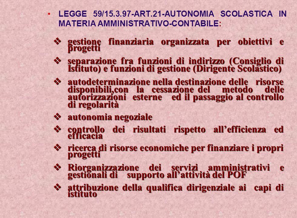 gestione finanziaria organizzata per obiettivi e progetti