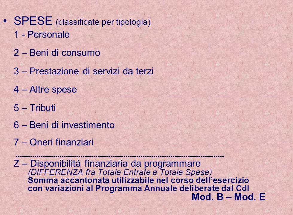 SPESE (classificate per tipologia) 1 - Personale 2 – Beni di consumo 3 – Prestazione di servizi da terzi 4 – Altre spese 5 – Tributi 6 – Beni di investimento 7 – Oneri finanziari -------------------------------------------------------------------------------------------------- Z – Disponibilità finanziaria da programmare (DIFFERENZA fra Totale Entrate e Totale Spese) Somma accantonata utilizzabile nel corso dell'esercizio con variazioni al Programma Annuale deliberate dal CdI Mod.