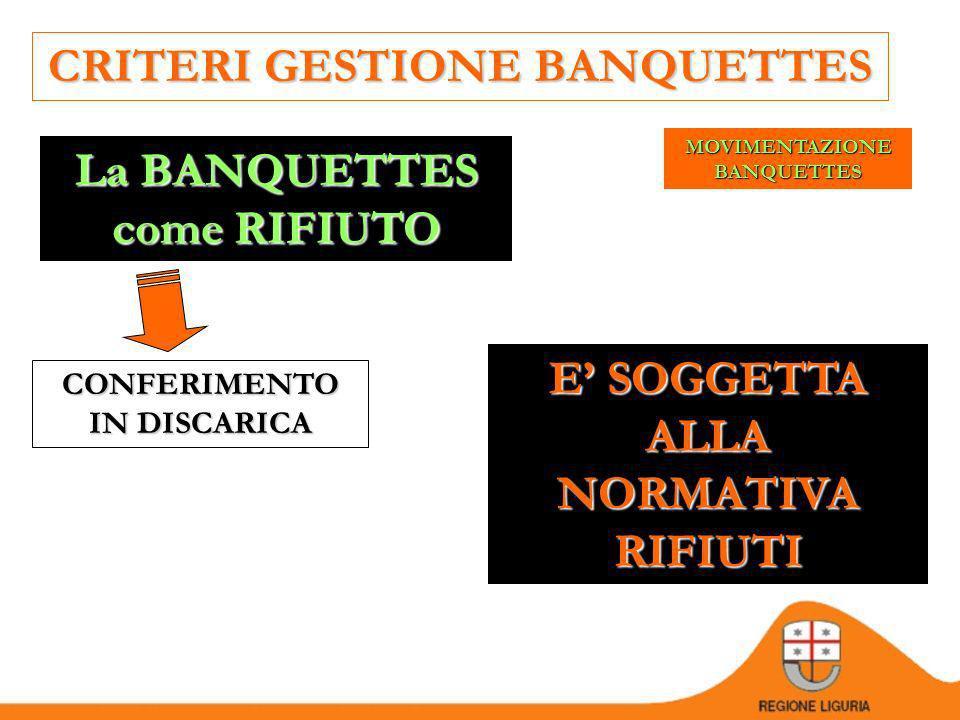 CRITERI GESTIONE BANQUETTES