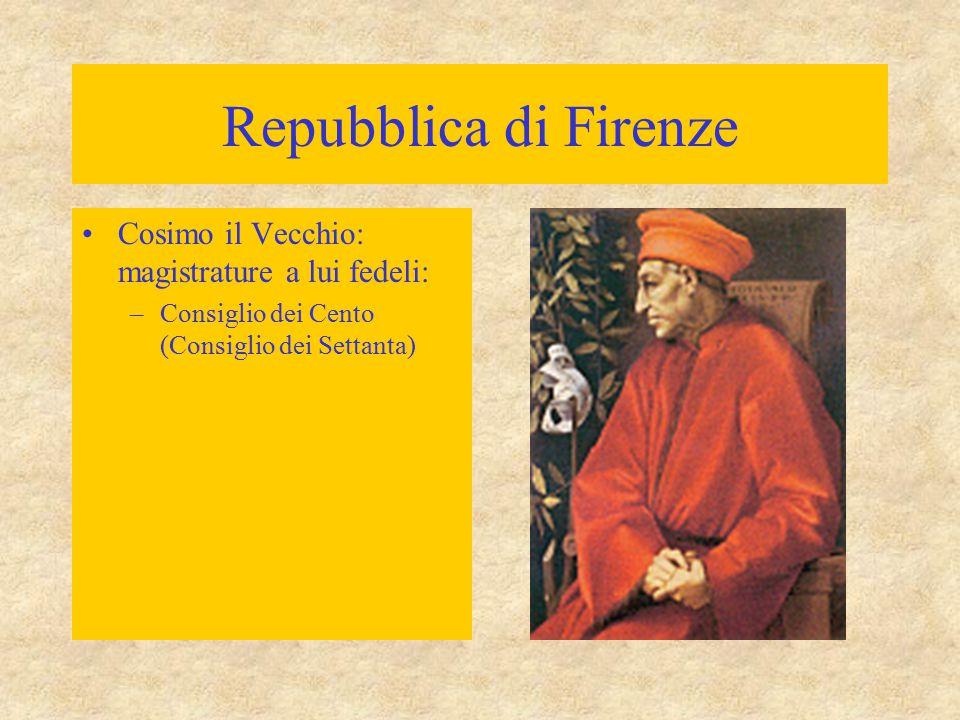 Repubblica di Firenze Cosimo il Vecchio: magistrature a lui fedeli:
