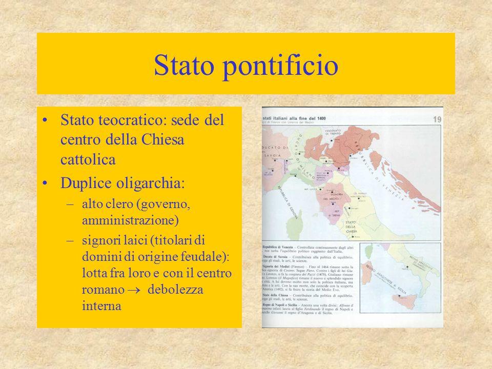 Stato pontificio Stato teocratico: sede del centro della Chiesa cattolica. Duplice oligarchia: alto clero (governo, amministrazione)