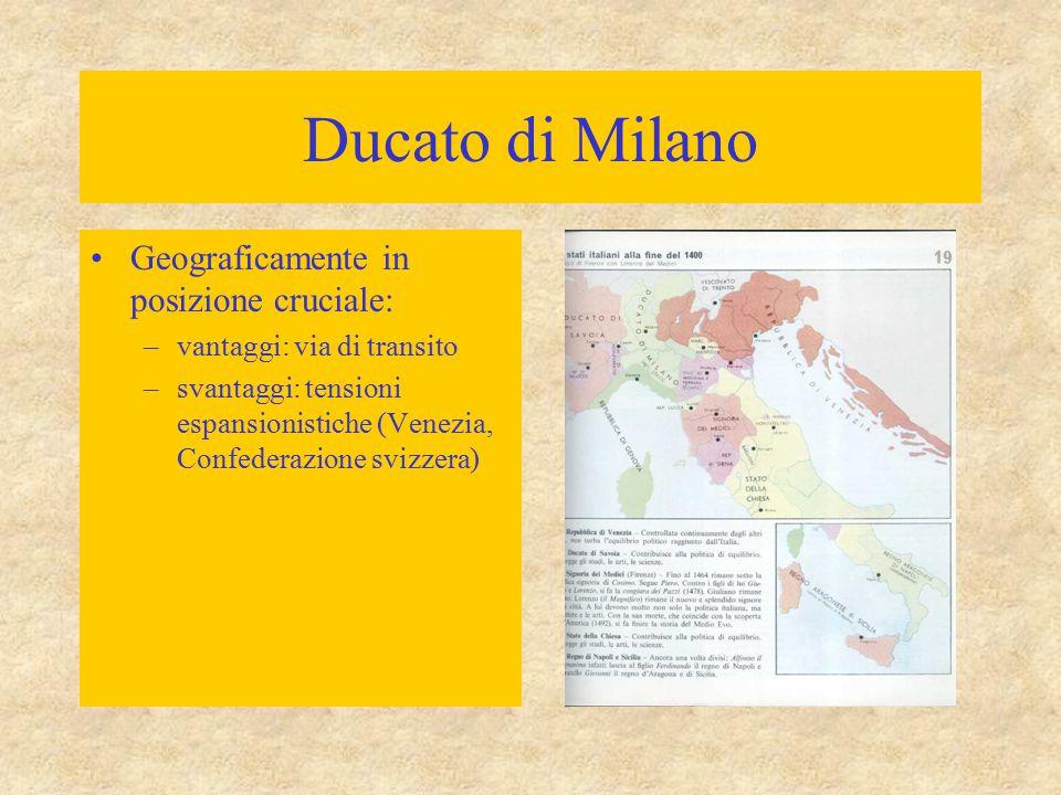 Ducato di Milano Geograficamente in posizione cruciale: