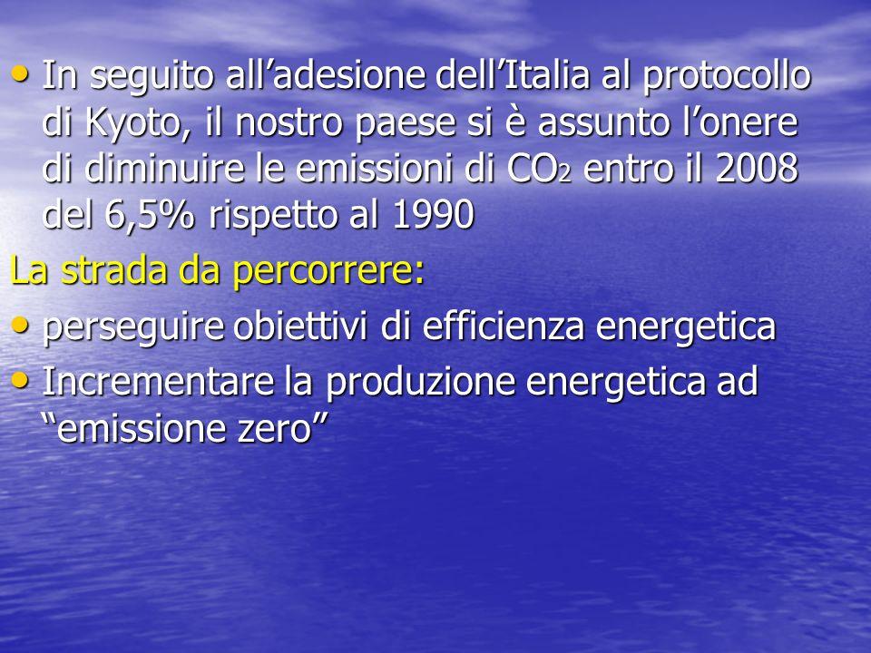 In seguito all'adesione dell'Italia al protocollo di Kyoto, il nostro paese si è assunto l'onere di diminuire le emissioni di CO2 entro il 2008 del 6,5% rispetto al 1990