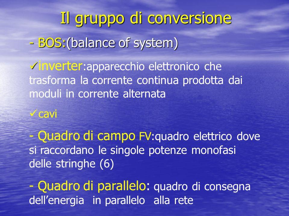 Il gruppo di conversione
