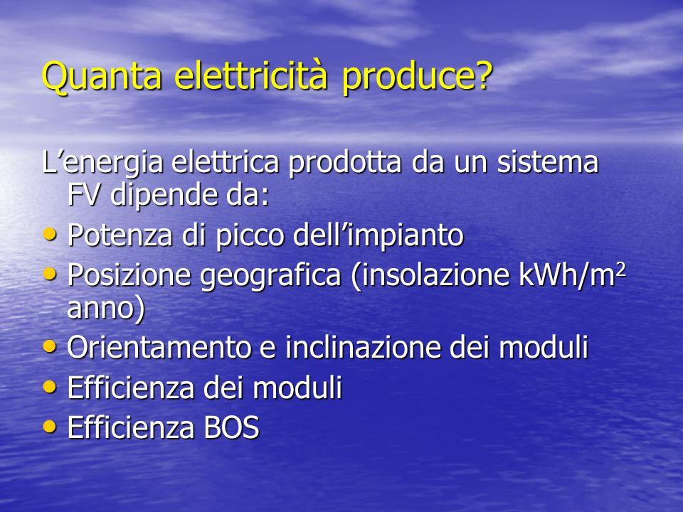 Quanta elettricità produce