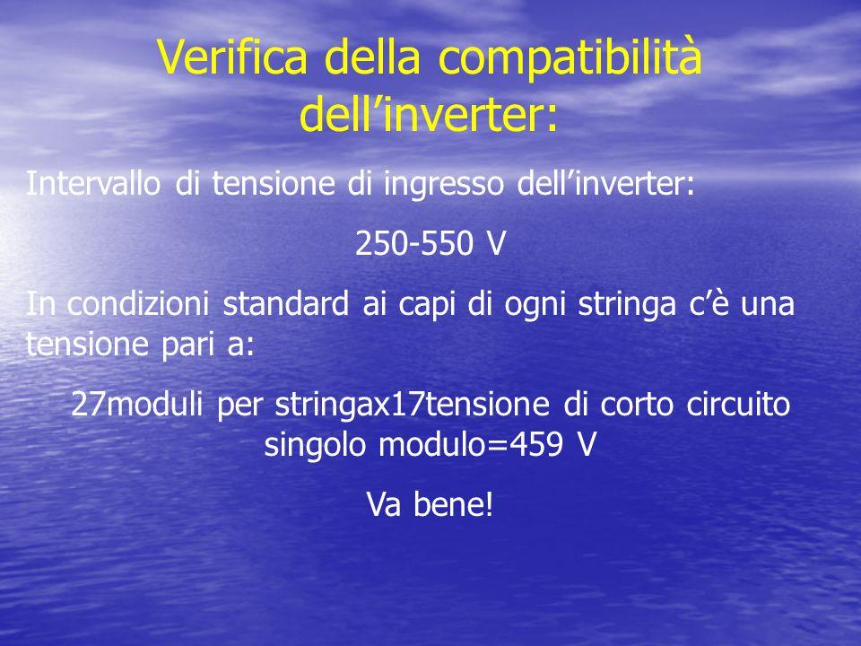 Verifica della compatibilità dell'inverter: