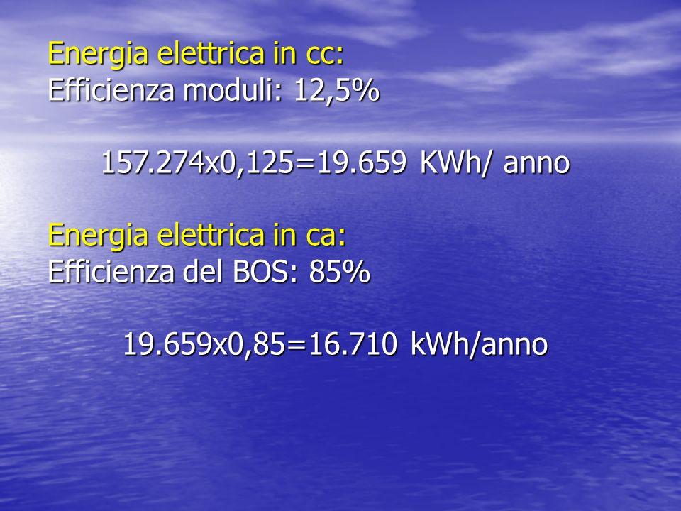 Energia elettrica in cc: