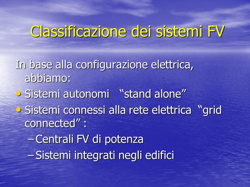 Classificazione dei sistemi FV