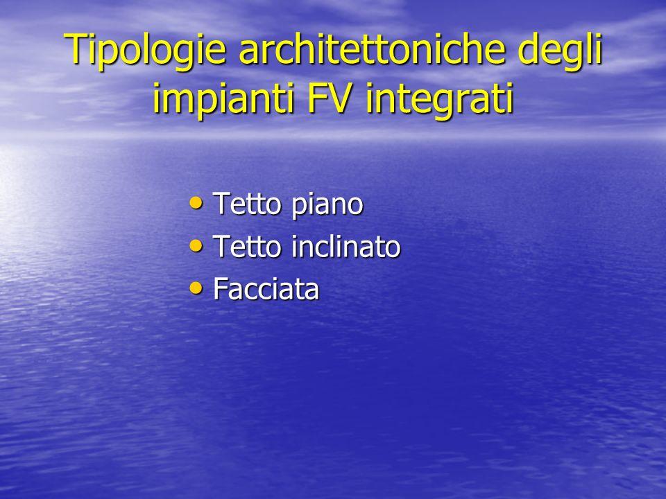 Tipologie architettoniche degli impianti FV integrati