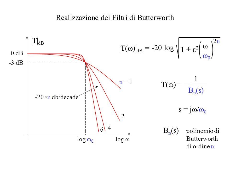 Realizzazione dei Filtri di Butterworth