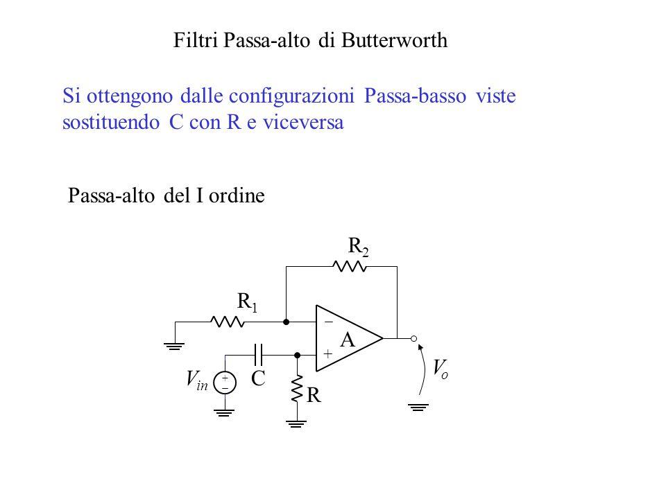 Filtri Passa-alto di Butterworth