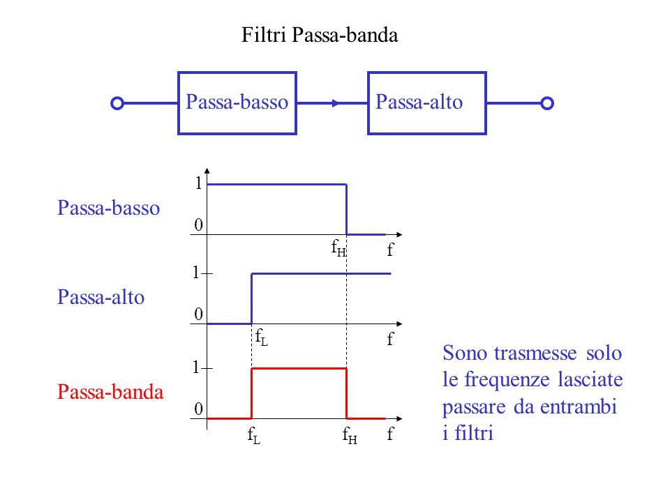 Filtri Passa-banda Passa-basso Passa-alto Passa-basso Passa-alto