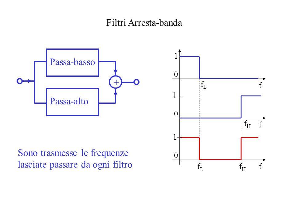 Sono trasmesse le frequenze lasciate passare da ogni filtro