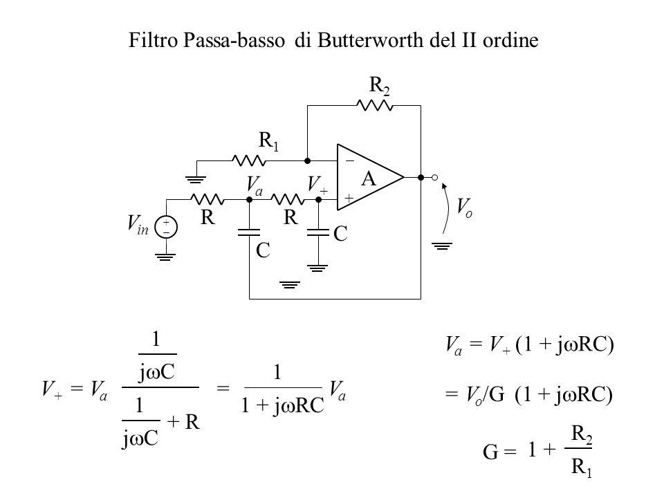 Filtro Passa-basso di Butterworth del II ordine