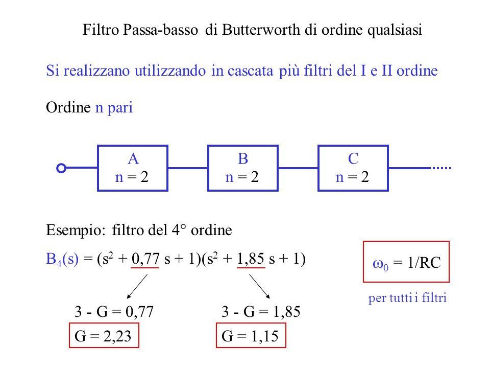 Filtro Passa-basso di Butterworth di ordine qualsiasi