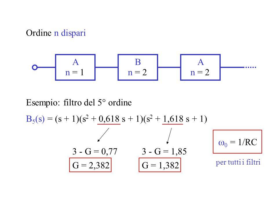 Esempio: filtro del 5° ordine