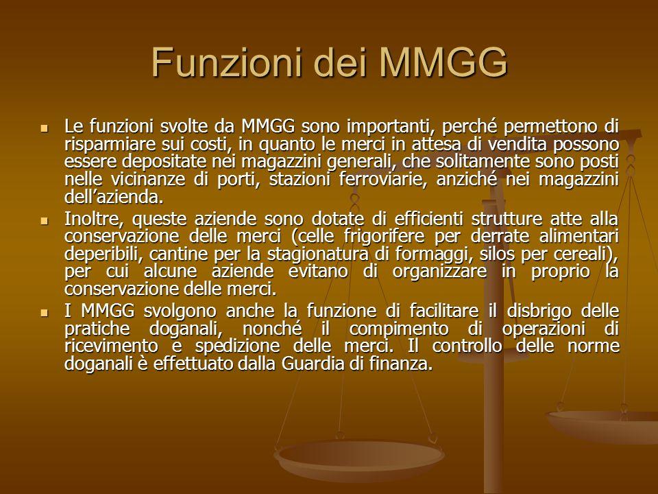 Funzioni dei MMGG