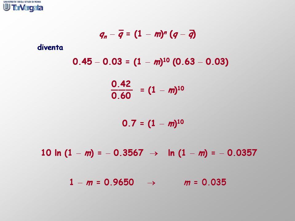 qn  q = (1  m)n (q  q) 0.45  0.03 = (1  m)10 (0.63  0.03) 0.42