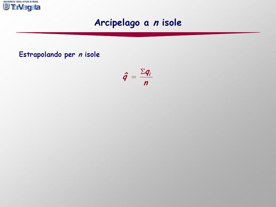 Arcipelago a n isole Estrapolando per n isole