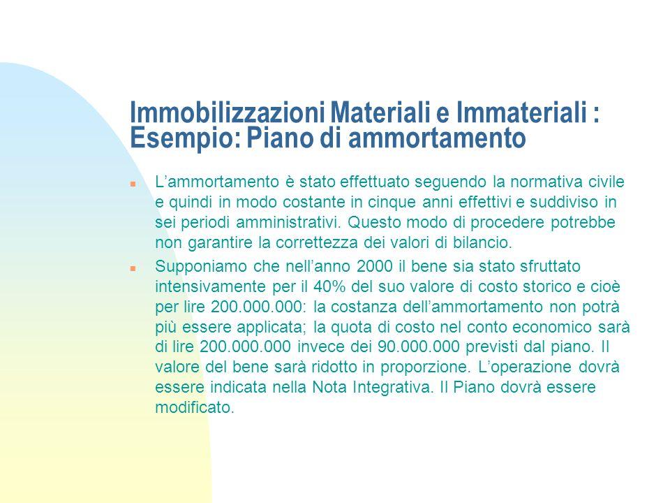 Immobilizzazioni Materiali e Immateriali : Esempio: Piano di ammortamento
