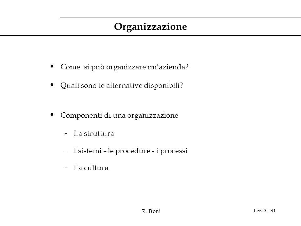 Organizzazione Come si può organizzare un'azienda