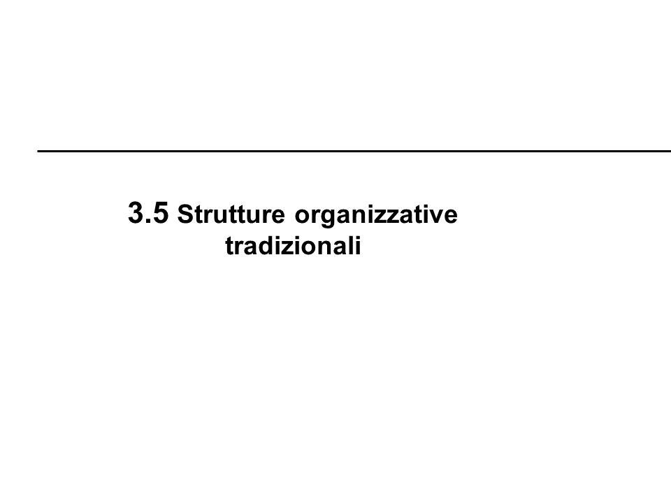 3.5 Strutture organizzative tradizionali