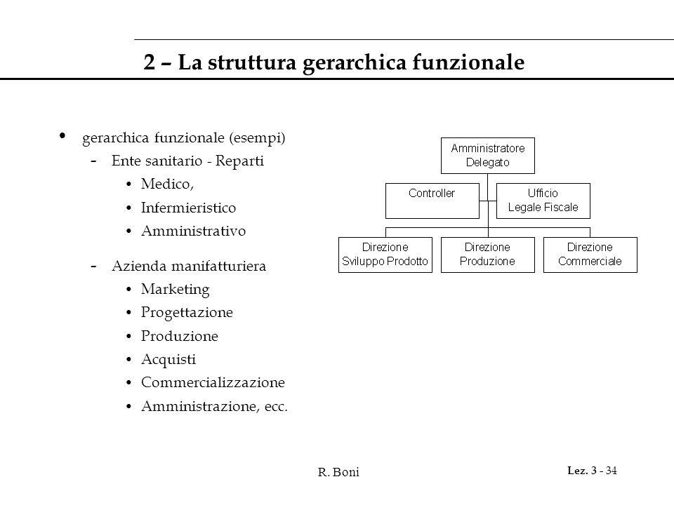 2 – La struttura gerarchica funzionale
