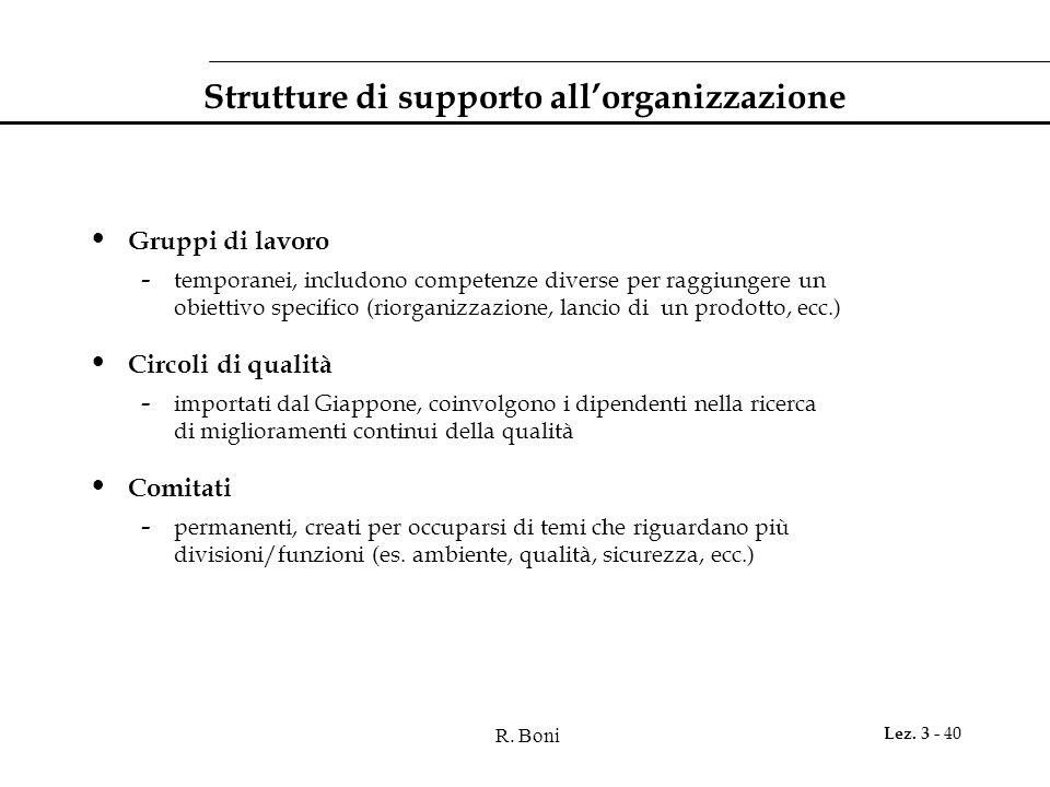 Strutture di supporto all'organizzazione