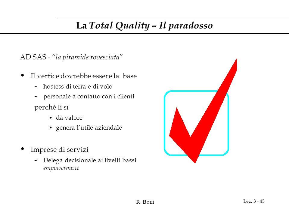 La Total Quality – Il paradosso