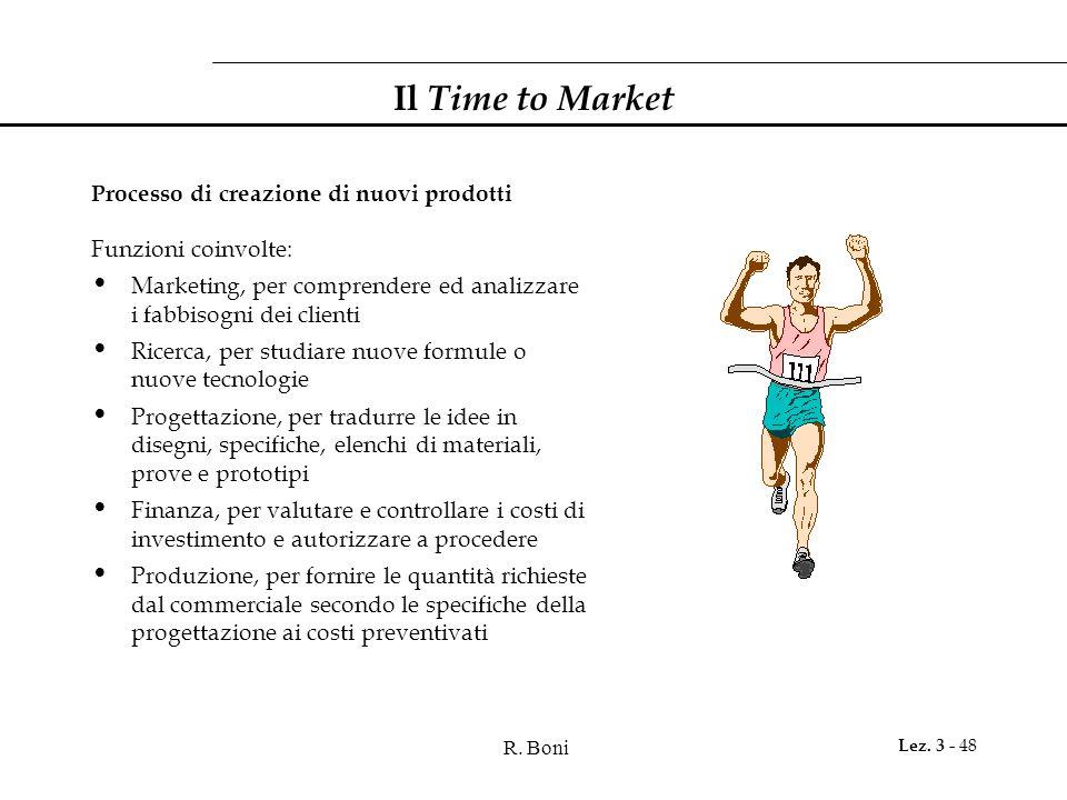 Il Time to Market Processo di creazione di nuovi prodotti