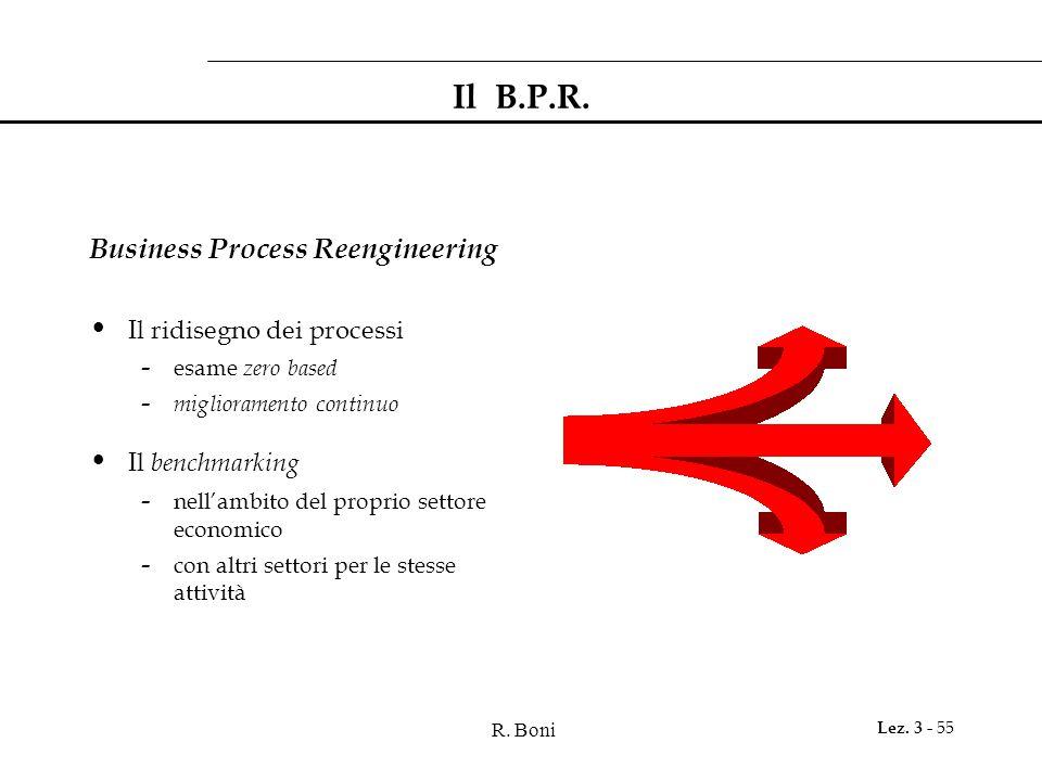 Il B.P.R. Business Process Reengineering Il ridisegno dei processi