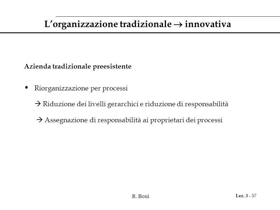 L'organizzazione tradizionale  innovativa